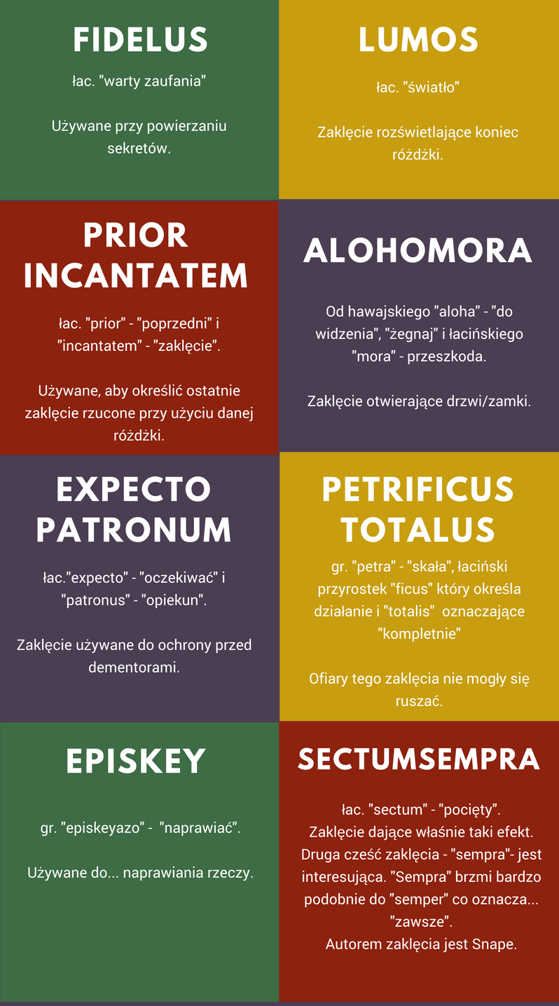 etymologia zaklęć i ich tłumaczenie - Harry Potter