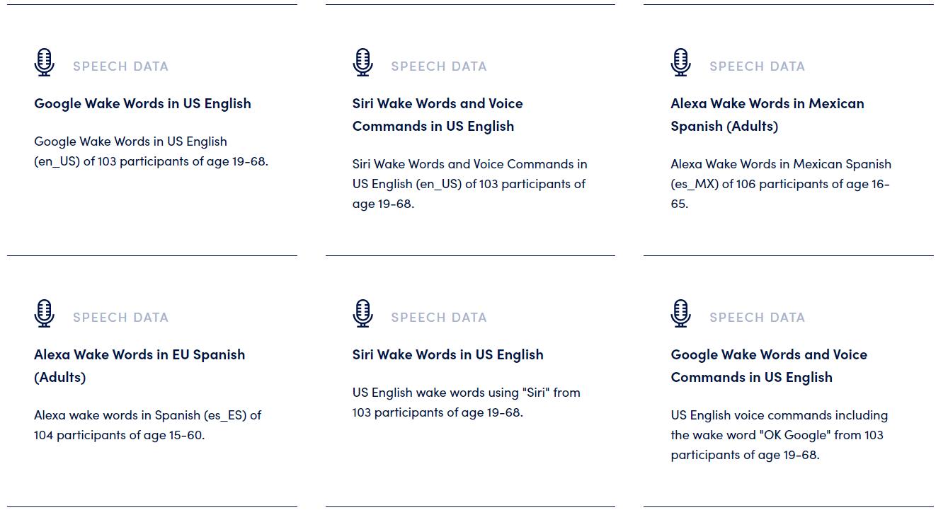 speech data set